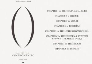 Nymph()maniac - affiche-chapitres